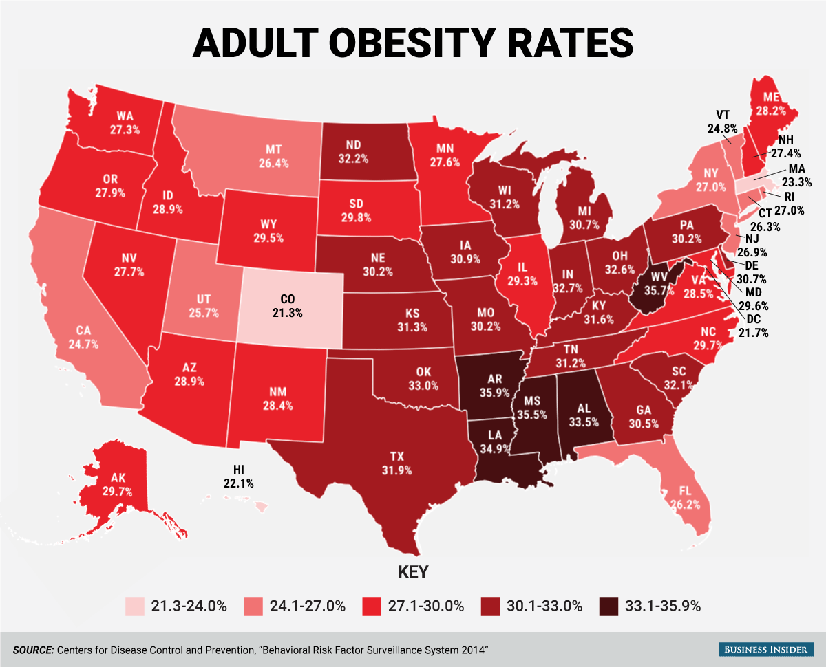 Adult Obesity rates in America